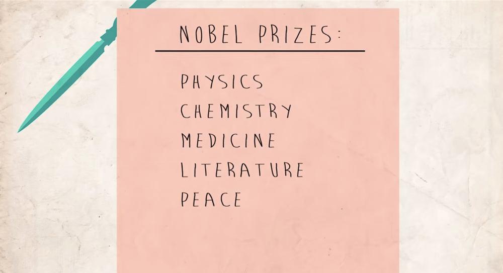 nobel_peace_price_cursosdeinglesmonterrey